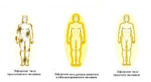Как выглядит эфирное тело человека