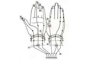 Энергия пальцев рук и ладоне