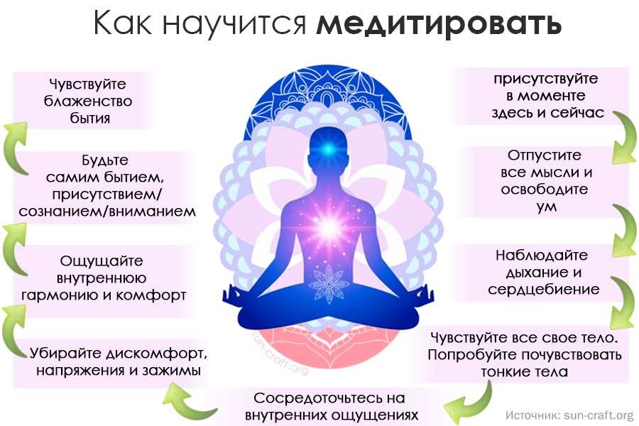 Как научится медитировать новичкам